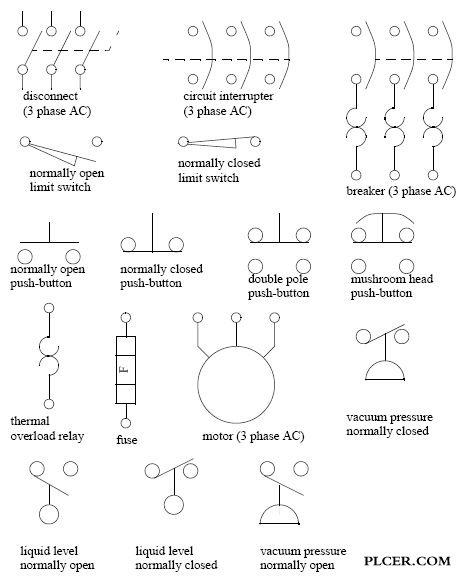 Electrical Circuit Symbols Chart Nilzanet – Electric Wiring Diagram Symbols