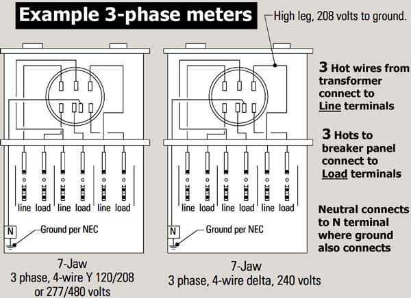wiring meter diagram appalachian power electric meter diagram form tiger quest