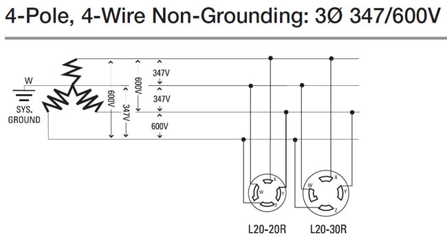 How To Wire Outlets on 3 Phase Wiring For Dummies