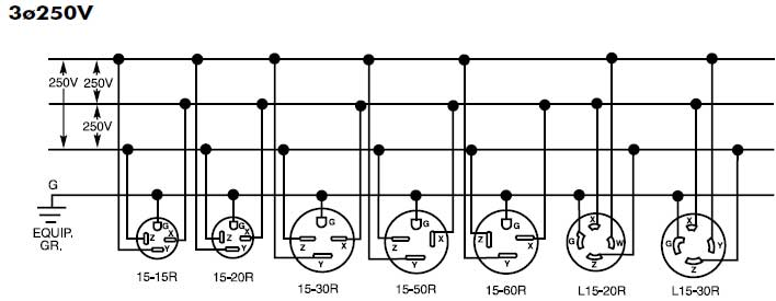 l15 30p wiring three phase diagram