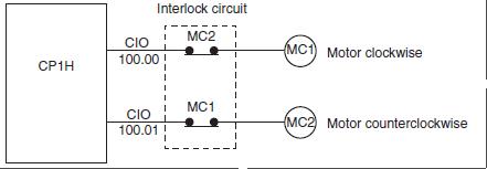 Ladder Logic Interlock Circuit