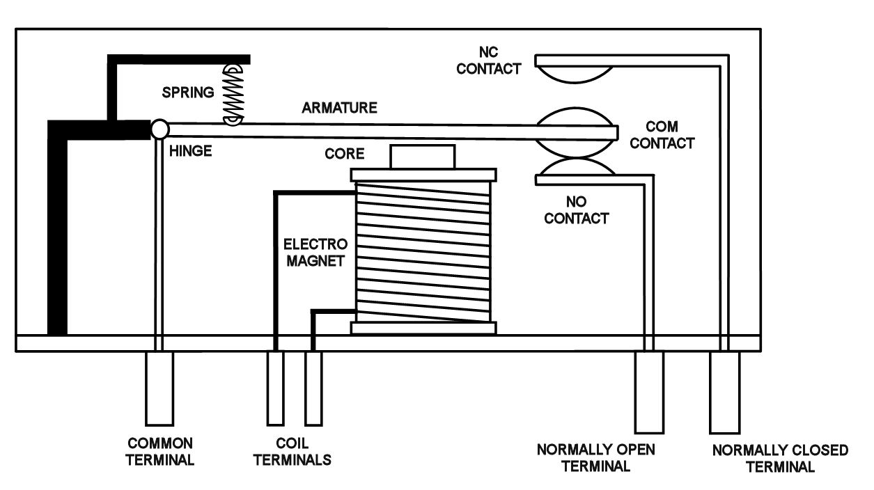 Relay Switch Ac Unit 1