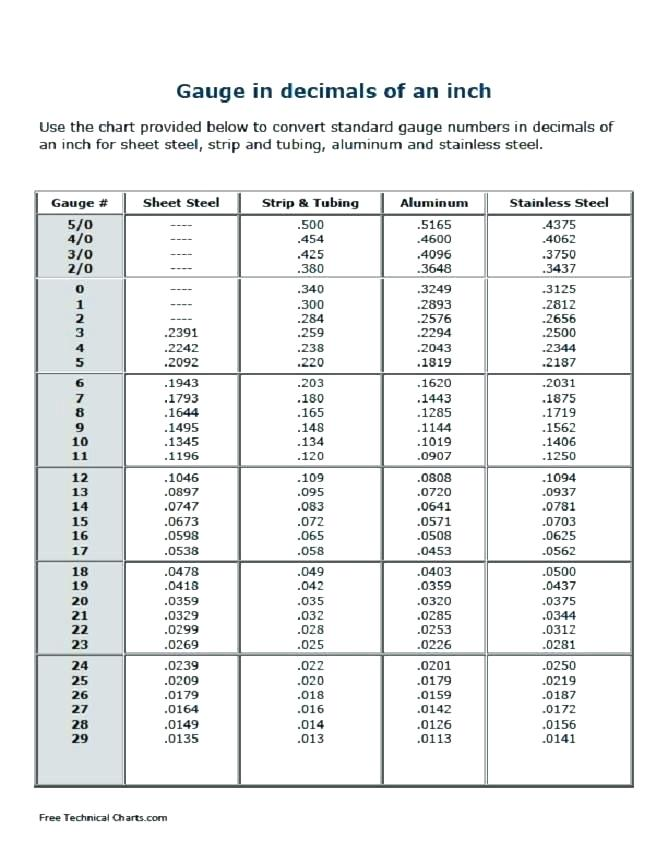 Sheet Metal Gauge Sizes And Weight Per Sq Foot
